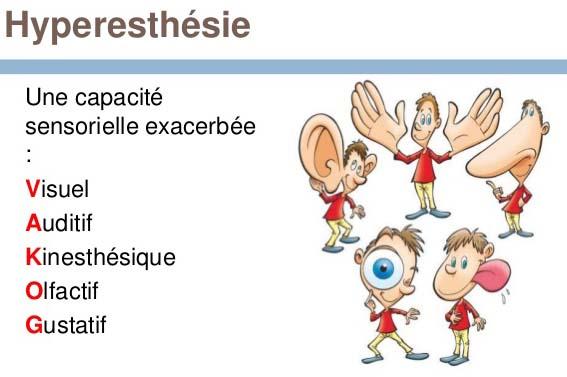 """Résultat de recherche d'images pour """"hyperesthésie"""""""